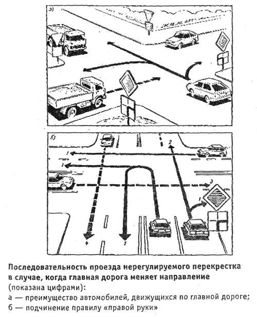 схема проезда перекрестков и разворотов