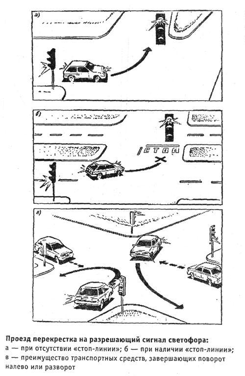 светофора перекресток