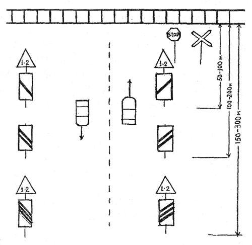 проезд железнодорожного переезда со знаком стоп